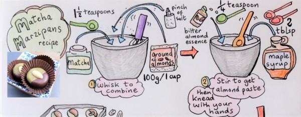 healthier marzipan recipe