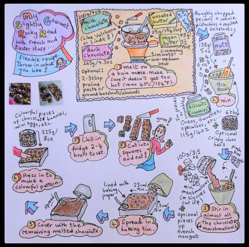 Gourmet rocky road illustrated recipe