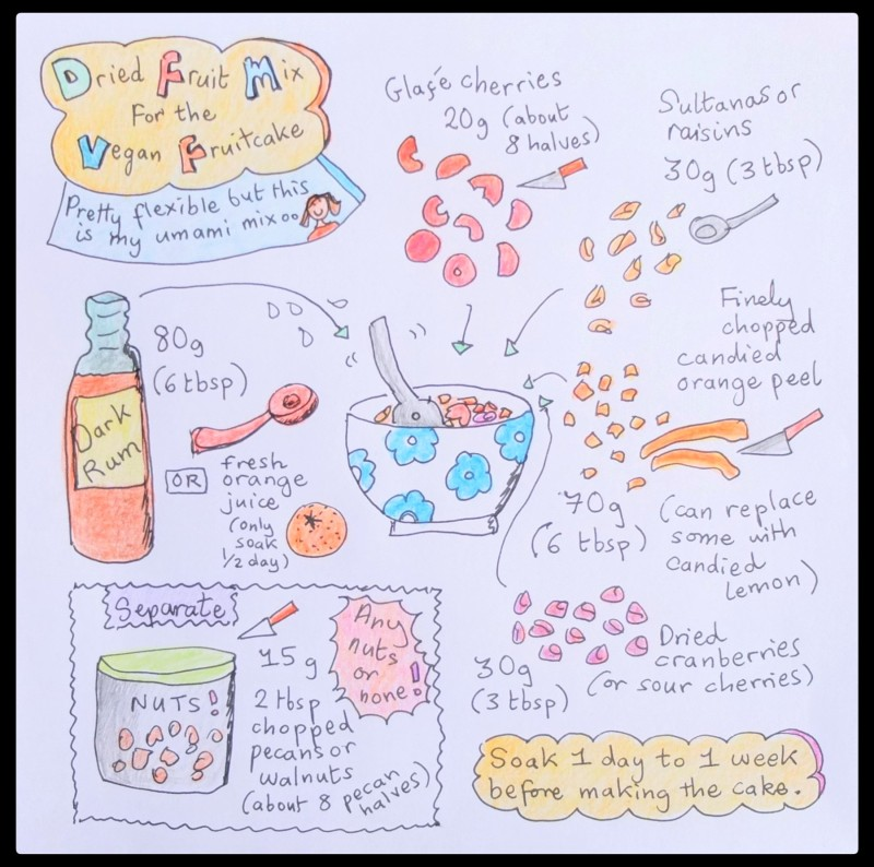 Dried fruit and nut mix for the vegan fruitcake illustrated recipe
