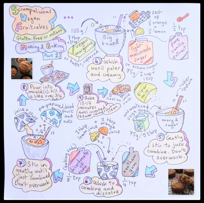 Scrumpalicious vegan fruitcakes illustrated recipe - Making and baking