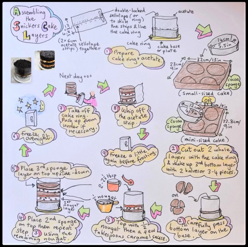 Assembling Snickers Cake layers illustrated recipe