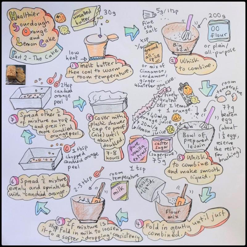 Making the sourdough orange 'n lemon cake - illustrated recipe