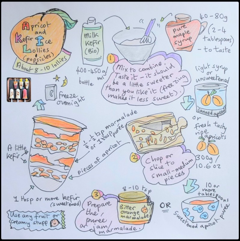 Apricot kefir ice lollies illustrated recipe