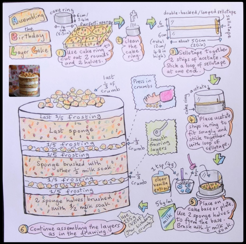 Birthday layer cake illustrated recipe - assembling