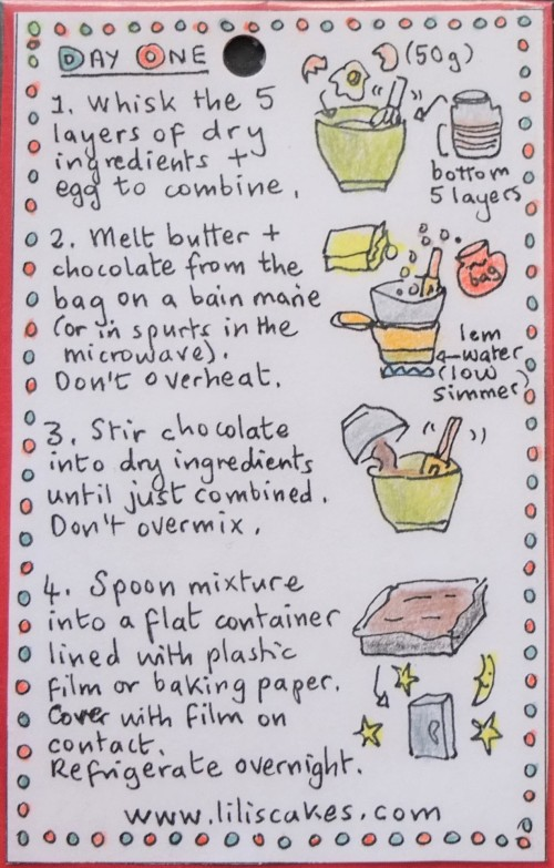 Rudolph chocolate cookies - cookie dough illustrated recipe
