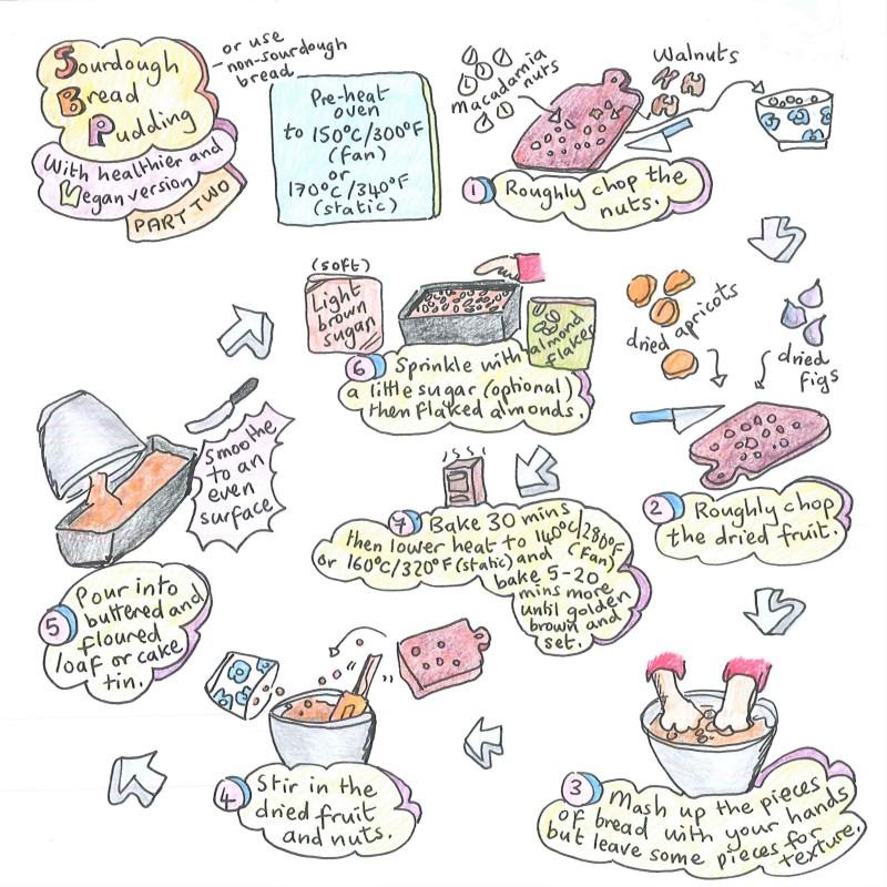 Sourdough bread pudding illustrated recipe 2