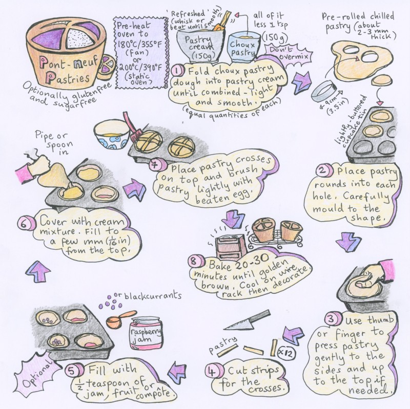 Pont neuf pastries illustrated recipe - assembling